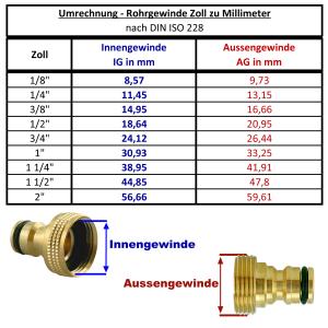 """WV-2A-R Doppel-Auslaufhahn 3/4"""" mit 1/2"""" Wandanschluss, off.rechts"""