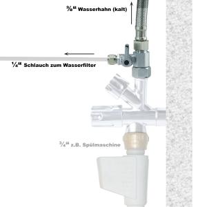 ASTS-10 Set: T-Stück, Cutter, Fittings, Anschluß, 10m Schlauch